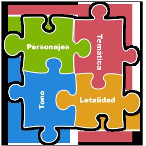 Grupos de diseño